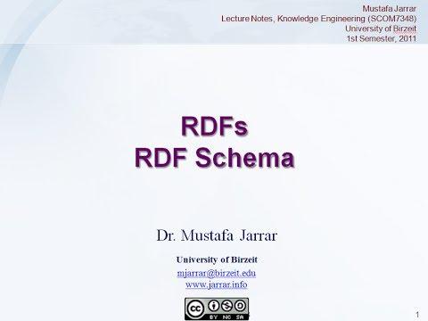RDFs- RDF Schema