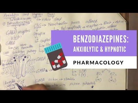 Benzodiazepines: Anxiolytic and Hypnotic - PHARMACOLOGY. (Urdu/Hindi)