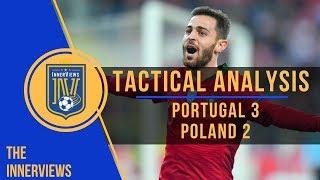 Poland vs Portugal 2-3 | Tactical Analysis | How Fernando Santos' Portugal Shut Down Poland
