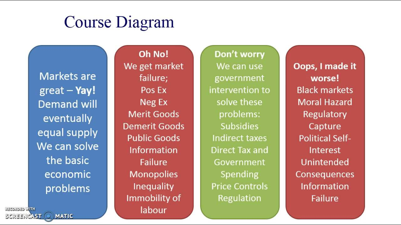 a comparison of merit good and public good Information failure: merit goods and demerit goods merit goods are products that society values and judges that society should have regardless of whether an individual wants them it is important to remember that to classify a good as a merit good will require society to make a value judgement the uk government believes that individuals may not.