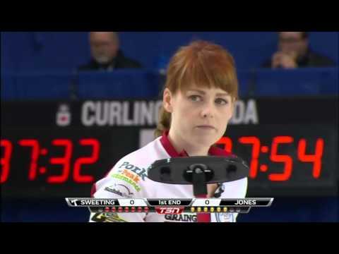 Jones vs. Sweeting - 2015 Home Hardware Canada Cup of Curling Women's Semifinal