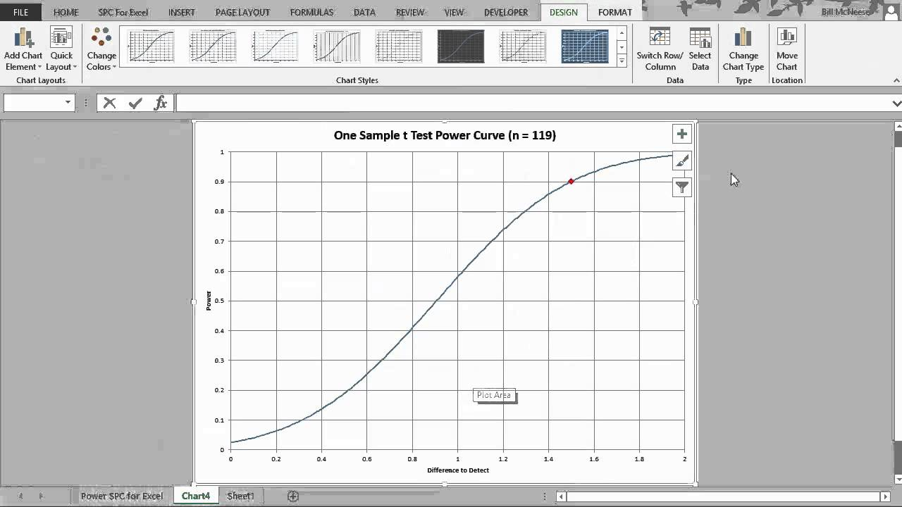 Power And Sample Size Analysis - Spc For Excel