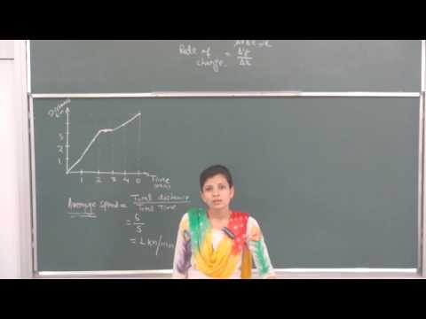 MATHS-XI-13-05 Derivatives intro(2016) Pradeep Kshetrapal channel