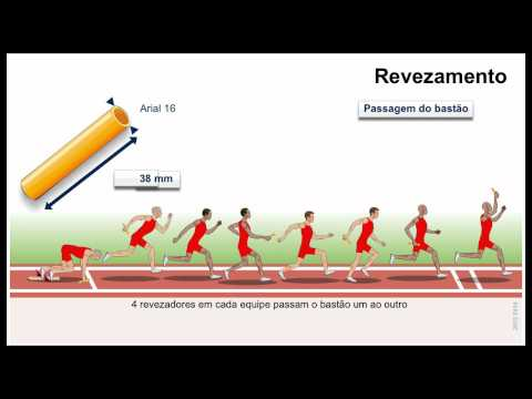 Regras do Jogo: Atletismo from YouTube · Duration:  6 minutes 47 seconds