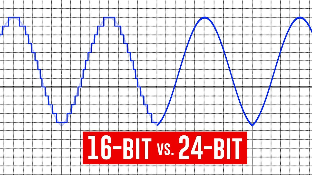 16 bit vs  24 bit Audio, What Should You Record At? (FAQ Series)