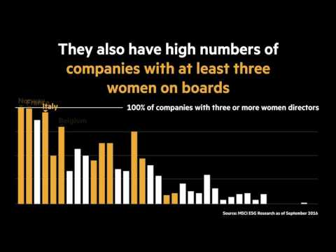 Women at the top: the quota effect