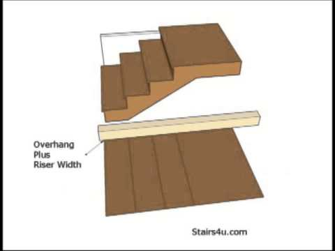 Layout Tips For Stair Tread Overhang   Professional Building Secrets
