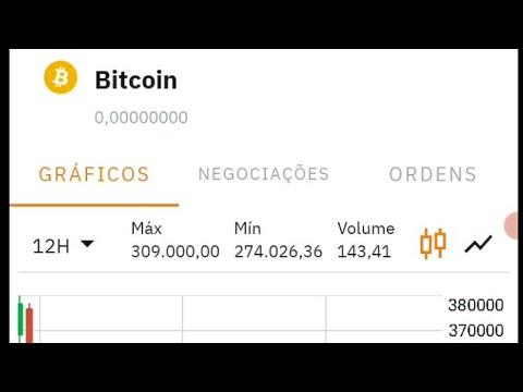 volume negociações bitcoin dez principais opções binárias mercado de moedas digitais