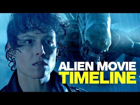 The Alien Timeline