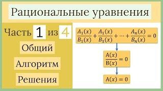 Рациональные Уравнения Часть 1 из 4