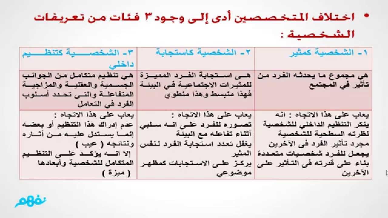 علم نفس الشخصية pdf