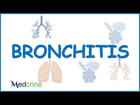 Acute Bronchitis : Causes,clinical Features,diagnosis And Treatment