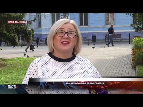 Франківськ очолив рейтинг Forbes