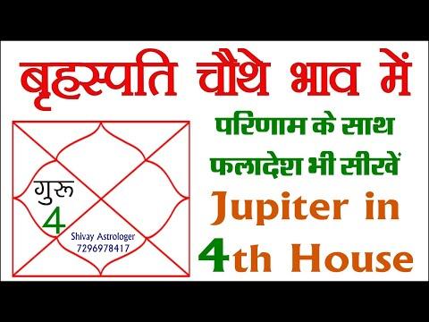 Jupiter In 4th House | Guru In 4th House | बृहस्पति चतुर्थ भाव में | #guru House#4th Guru#Jupiter