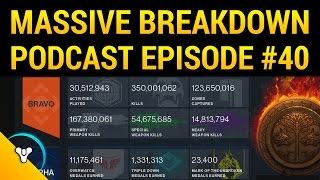 Massive Breakdown #40: What Do Those Stats Really Mean?