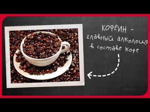 Как определить крепость кофе по упаковке
