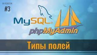 #3 Типы полей в MySQL, Базы данных MySQL