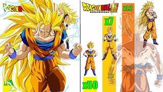 Por Esta Razón Goku Ya No utiliza El Super Saiyajin Fase 3 - Dragon Ball Super