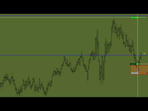Stock Trading Secrets to making money everydat! eur/usd Russell 2000  9.27.2012