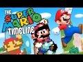 The Super Mario Timeline
