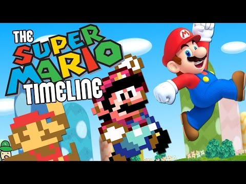 Every Mario game placed in chronological order