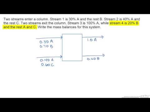 Material Balance Problem Approach