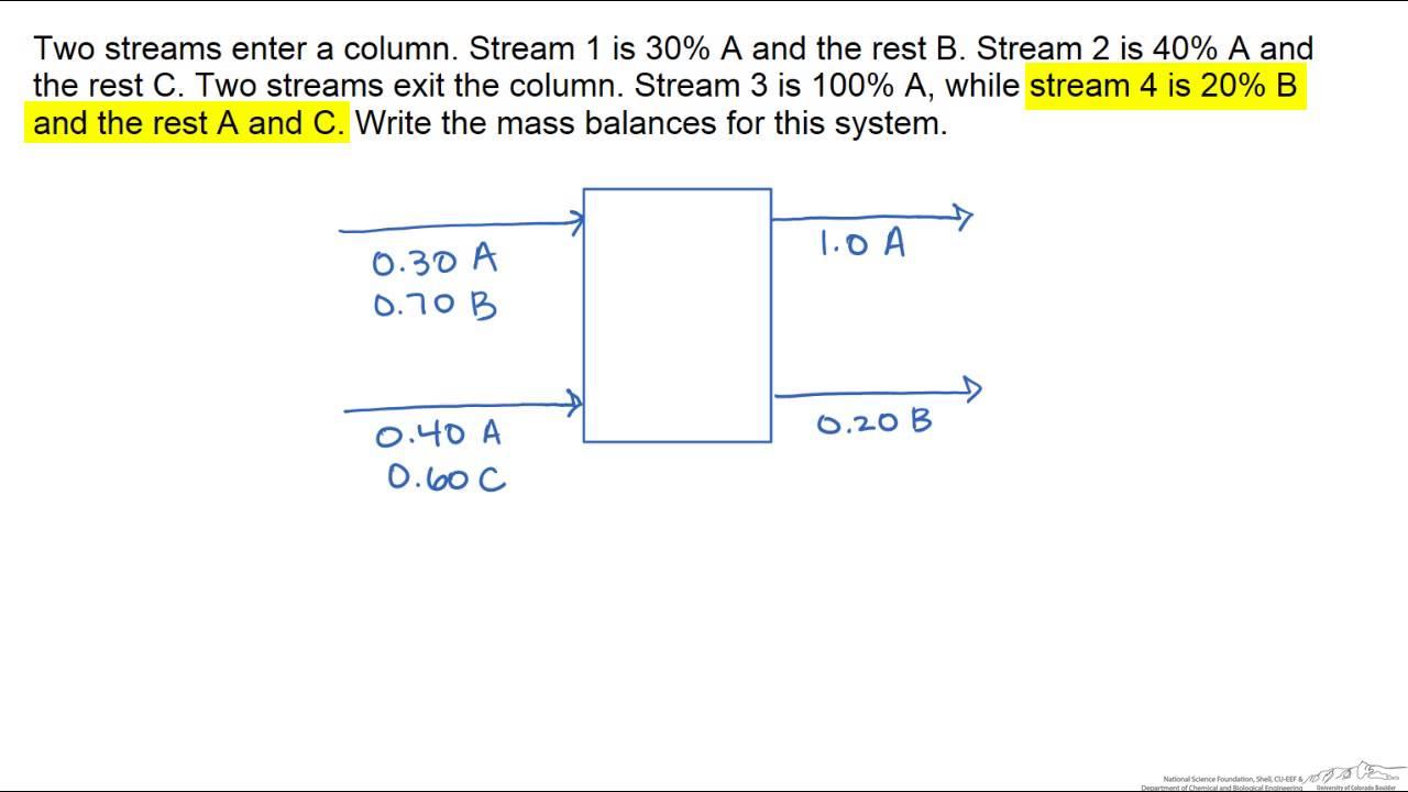 medium resolution of material balance problem approach