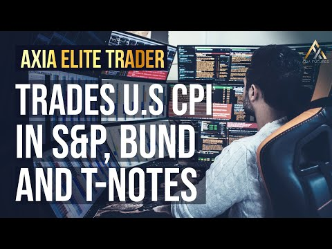 Price Ladder News Event Trading: Trading US CPI | Axia Futures