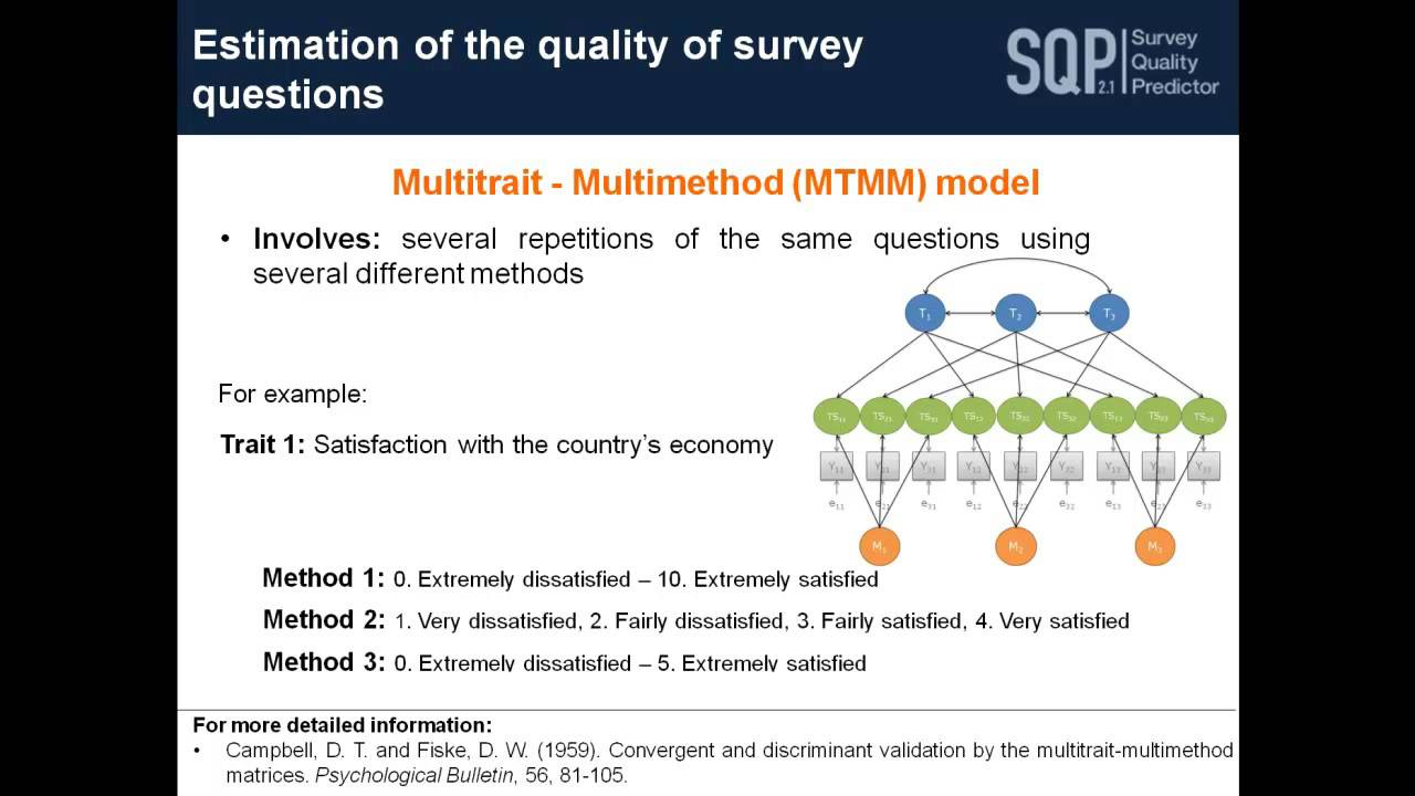 SQP Tutorial-How can SQP predict the quality of survey questions ...