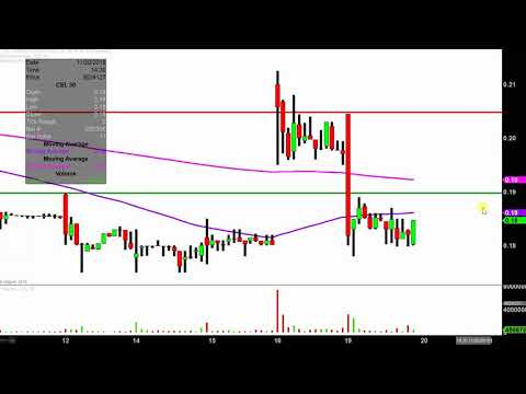 Camber Energy, Inc. - CEI Stock Chart Technical Analysis for 11-19-18