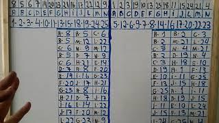 Loto fácil, Modelo Completo, que vai premiar sempre com 11, 12, 13, 14 e 15 pontos.