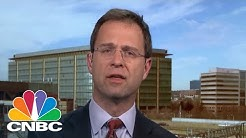 How To Trade Apple In Correction Territory Just Days Ahead Of Earnings | Trading Nation | CNBC