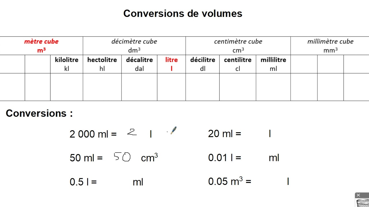 5 Masse Volume 5 Tableau De Conversion Volume Youtube