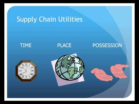 Global Supply Chain Management Lecture