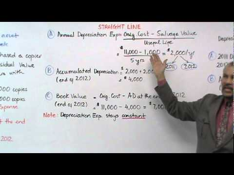Accounting Depreciation Straight Line Method Youtube