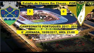 Video Gol Pertandingan Chaves vs Moreirense