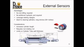 Smart Cylinders: The Future of Precision Hydraulics