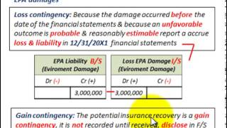 case 13 8accounting for a loss contingency In each case, the company requested that outside counsel evaluate the likelihood that the jury's verdict would be upheld on appeal and instructed outside counsel as to the applicable accounting standards relating to probability of loss for recording a reserve (as established in asc 450-20-25 recognition of loss contingencies) with respect to.