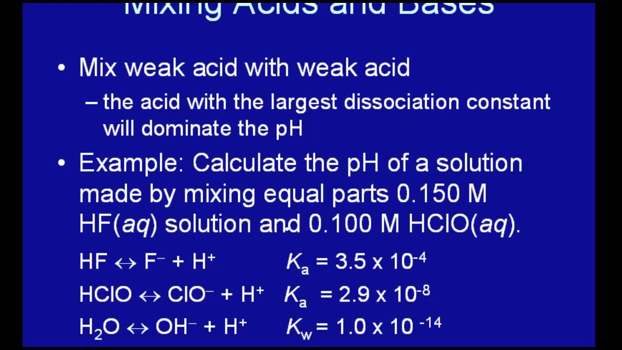 Mixing Strong Acid With Weak Acid