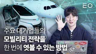 한국 모빌리티 산업의 미래를 볼 수 있는 기회 | 20…