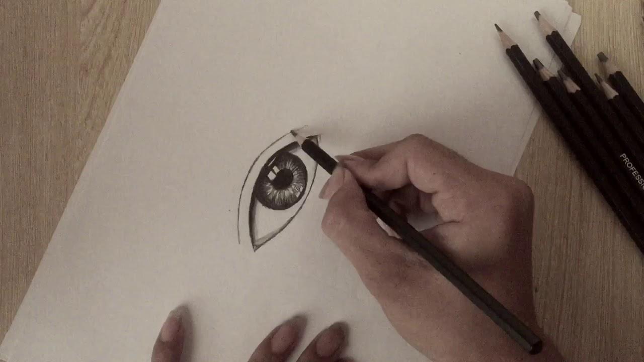 Tranh vẽ chân dung về con mắt – tvt