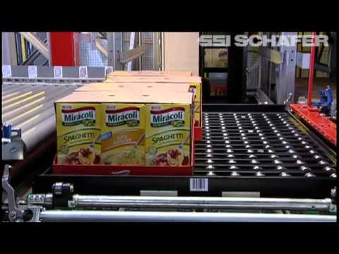 retail warehouse logistics picking system for supermarket delivery    YouTube