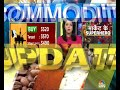 BEST ANALYST PICK DR. RAVI SINGH ON COMMODITIES