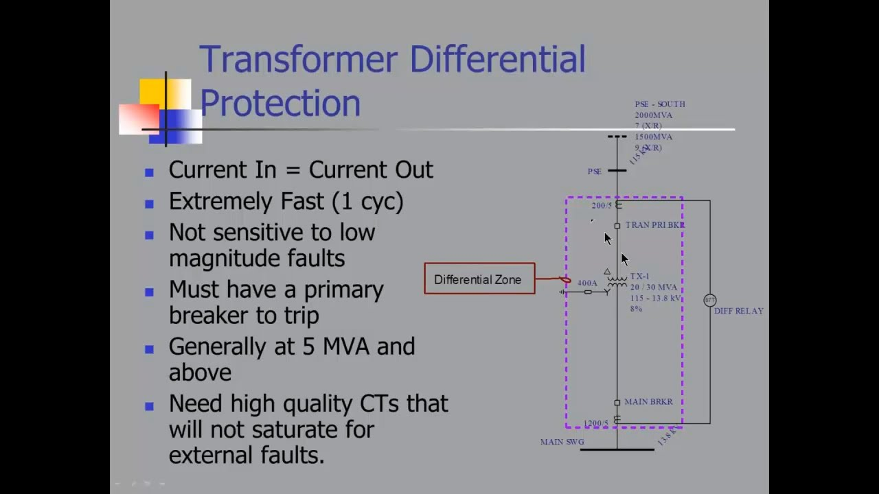 Transformer Protection in EasyPower