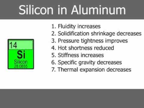 Silicon Content in Aluminum Alloys