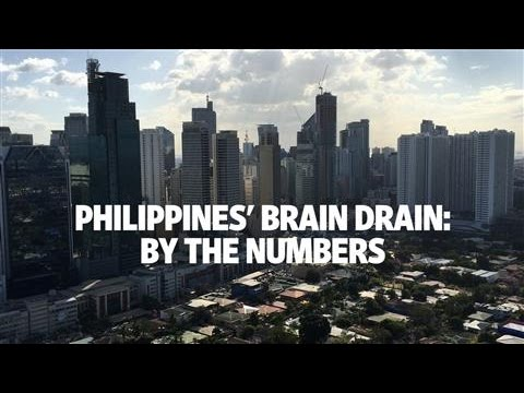 Philippines' Brain Drain: By the Numbers