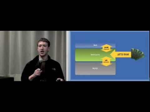 Facebook and memcached - Tech Talk