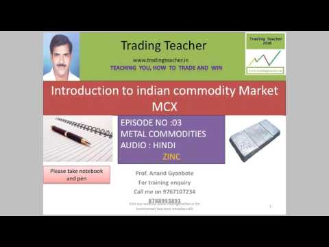 Introduction to commodity market episode 3 MCX ZINC