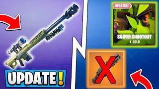 *NEW* Fortnite 5.21 Update!   ALL Changes, RIP Minigun, LTMs!