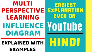 Multi Perspective Learning ll Influence Diagram Explained with Examples in Hindi